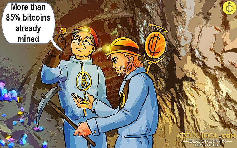 85% bitcoin mined