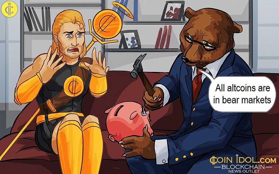 All altcoins are in bear markets