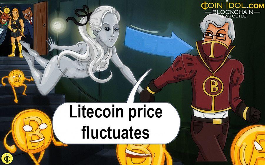 Litecoin price fluctuates