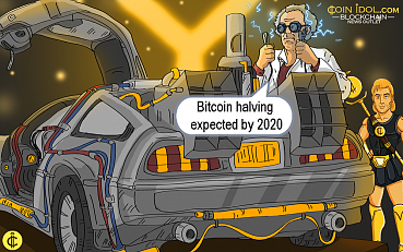Bitcoin Halving Expected by 2020, Prediction from 2015 Says