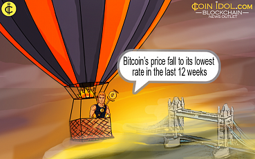 Welcome to the Rollercoaster: BTC Price is Rocketing Again, This Time Downwards