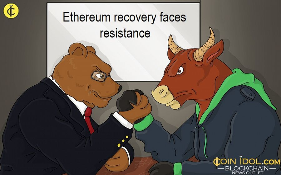 Ethereum recovery faces resistance