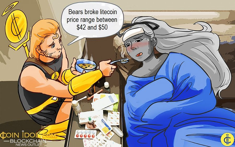 Bears broke litecoin price range between $42 and $50