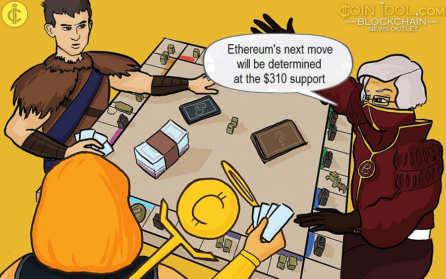 Ethereum's next move will be determined at the $310 support
