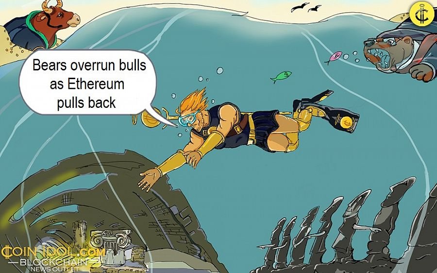 Bears overrun bulls as Ethereum pulls back