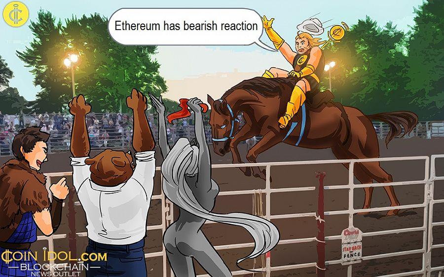 Ethereum has bearish reaction