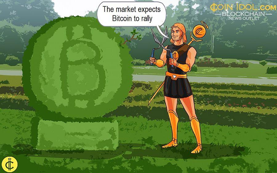 The market expects Bitcoin to rally