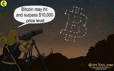 3 Reasons Why Bitcoin May Soon Hit and Surpass $10,000 Price Level