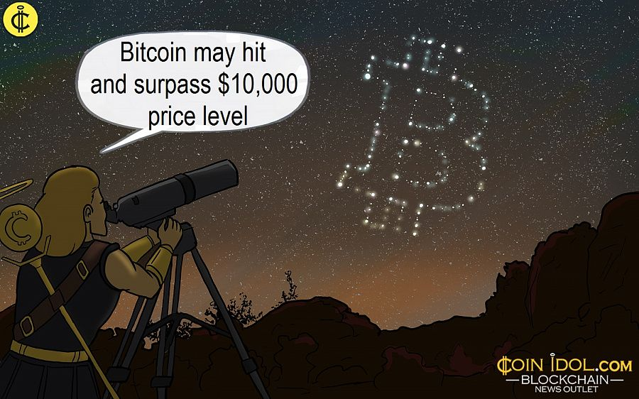 Bitcoin may hit and surpass $10,000 price level