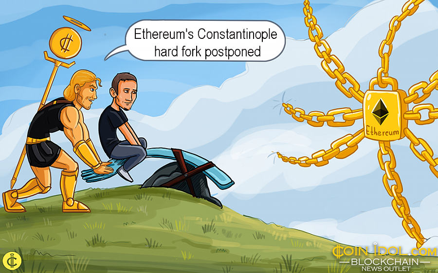 Initially aimed to actuate in November, 2018, but developers choose to procrastinate the hard fork push after many bugs were discovered in the code which was discharged on a test network.