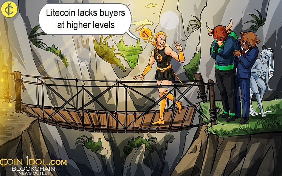Litecoin lacks buyers at higher levels