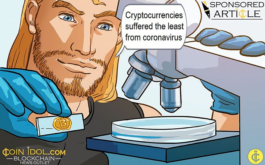 Cryptocurrencies suffered the least from coronavirus