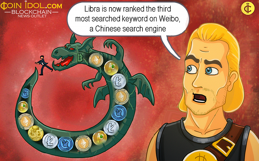 "Libra follows words like ""Chinese Movie Star"" and Mona Lisa correspondingly."