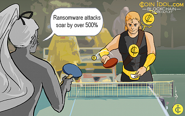 Bitcoin & Cryptocurrency Ransomware Attacks Soars by Over 500%