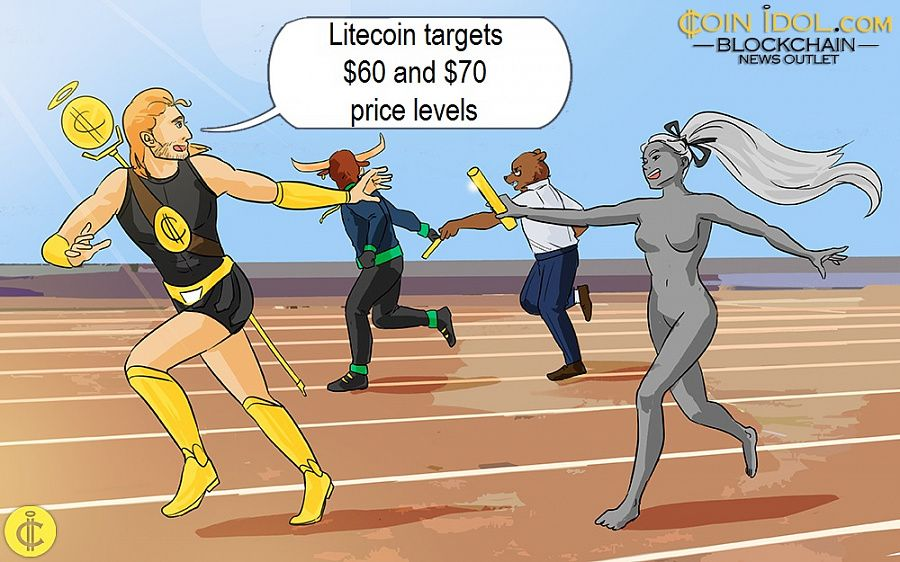Litecoin targets $60 and $70 price levels