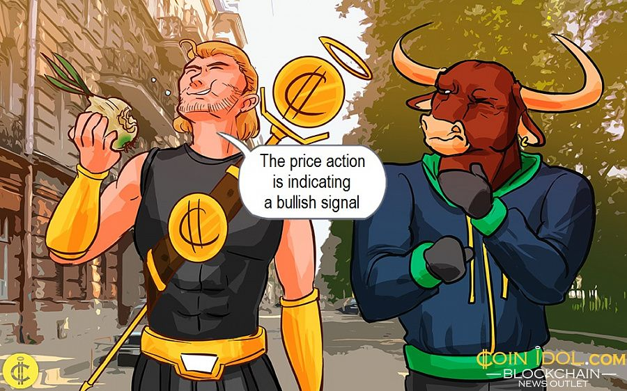 The price action is indicating a bullish signal