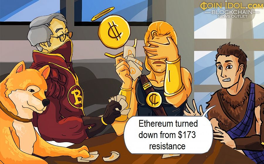 Ethereum turned down from $173 resistance