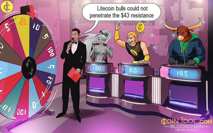 Litecoin bulls could not penetrate the $43 resistance