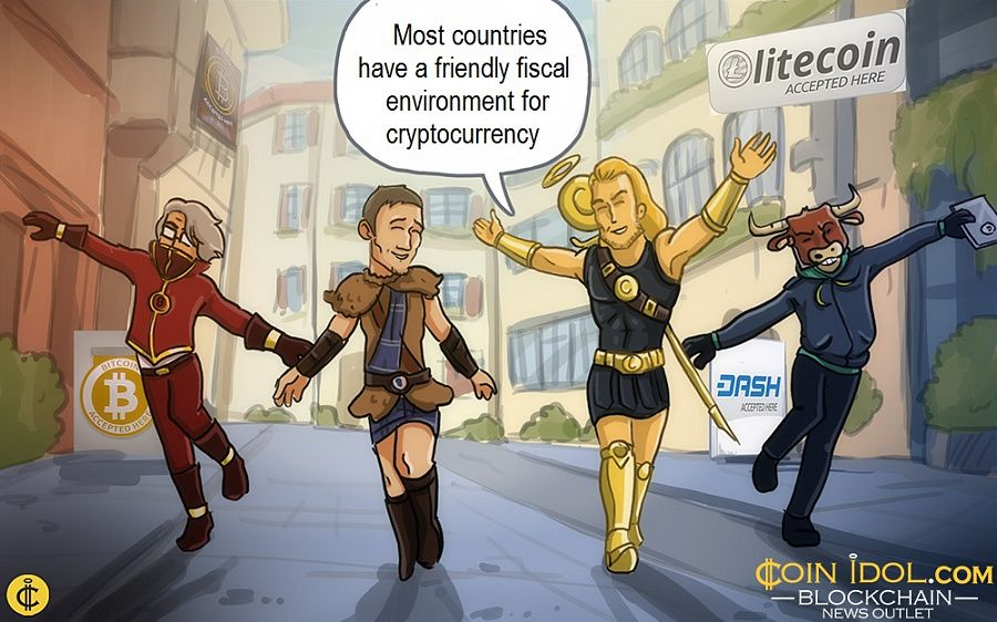 Most countries have a friendly fiscal environment for cryptocurrency