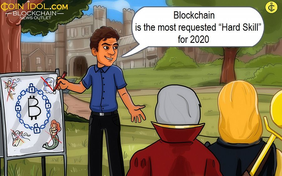 """Blockchain is the most requested """"Hard Skill"""" for 2020"""