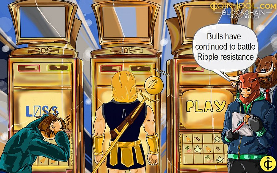 Bulls have continued to battle Ripple resistance