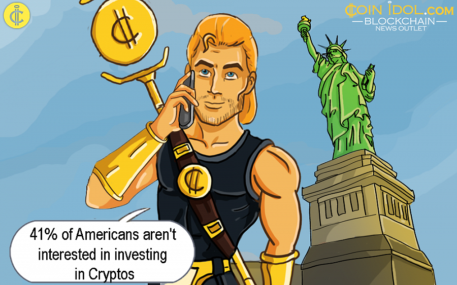 The survey that was conducted, polled 2,000 adults across the country, and further showed only 8% of Americans are already investing in Cryptos.