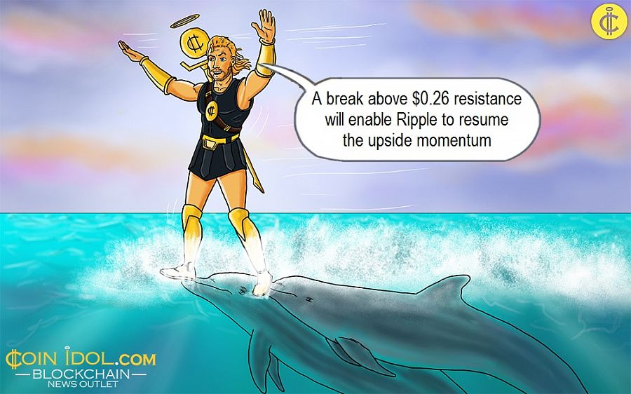 A break above $0.26 resistance will enable Ripple to resume the upside momentum