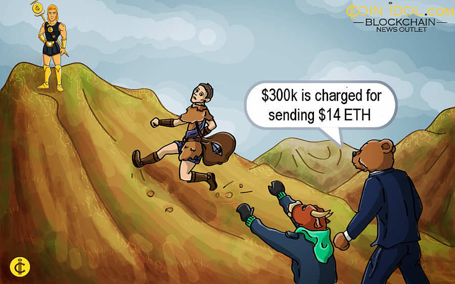 An Ethereum, the second bull cryptocurrency after Bitcoin, user was charged a fee of more than 2100 ETH in an attempt to send someone $14 worth of Ethereum.