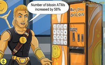 Number of Bitcoin ATMs Increased by 56% in 2019