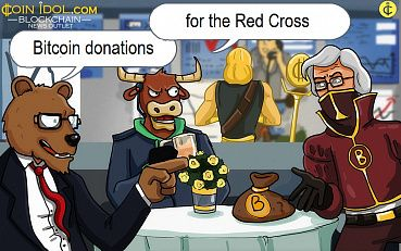 Red Cross to Fight Coronavirus with Bitcoin Donations