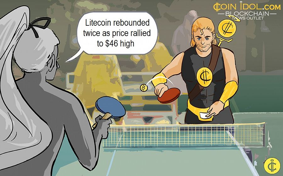 Litecoin rebounded twice as price rallied to $46 high